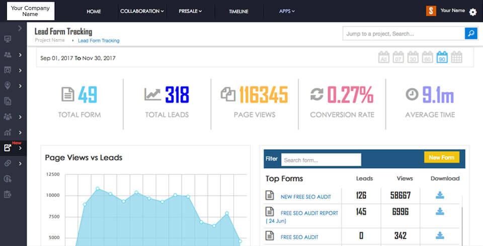 Web Lead Tracking